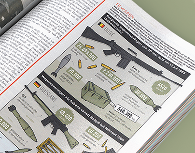 Knack Infographics & Illustrations