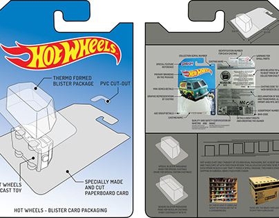 Deconstruct: HOT WHEELS DIE_CAST TOYS PACKAGING