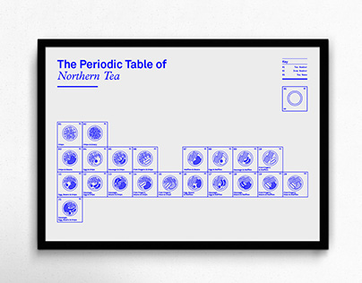 The Periodic Table of Northern Tea