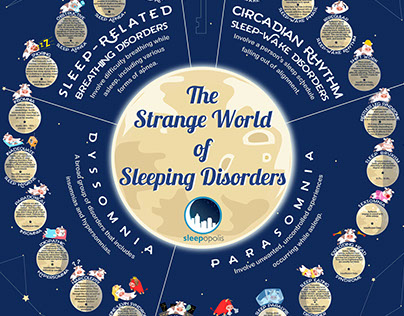 Sleeping disorder infographic