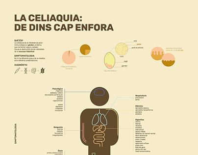 LA CELIAQUIA: DE DINS CAP ENFORA