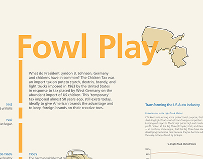 Fowl Play | Infographic