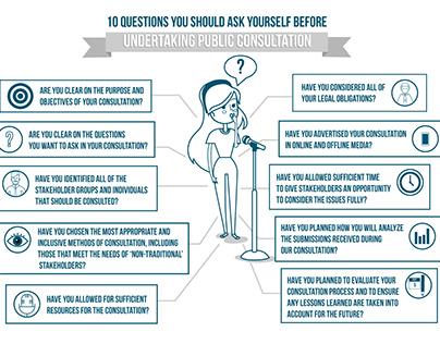 Voxcitio - Public consultation infographic