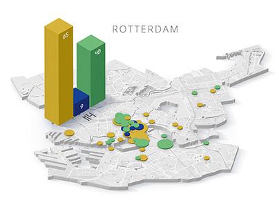 Fakton Hoogbouwonderzoek grote steden