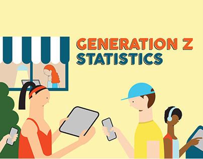 Data Visualization about Generation Z