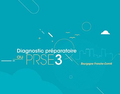 IREPS BFC - PRSE 3