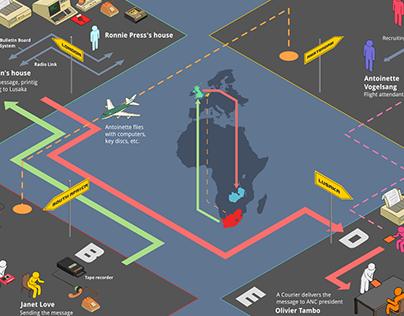 Operation Vula infographic