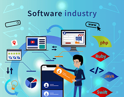 Software industry posts