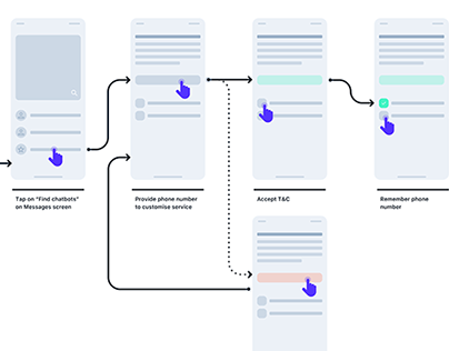 UX/UI design for a new service