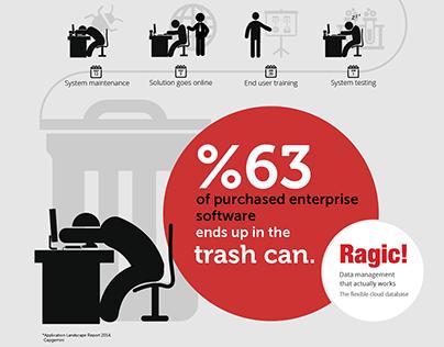 Ragic Infographics