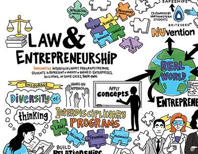Law & Entrepreneurship - Northwestern Law Review