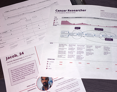 Cancer Informatics Empathy Tools