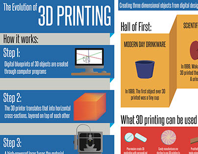 Infographic: 3D Printing