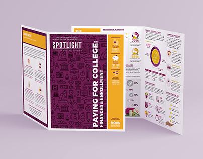 Spotlight: Infographic Newsletter