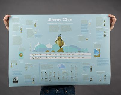 Posterdesign - Jimmy Chin