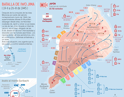 Infografía: Batalla de Iwo Jima