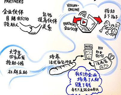 企业对接公益论坛,双语图像记录,上海