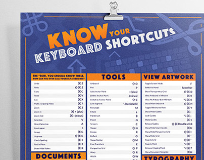 Adobe Illustrator Keyboard Shortcuts | Poster Design