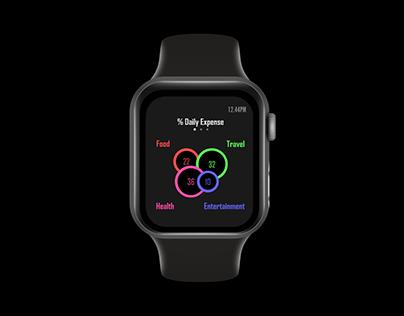 Expense analytics Apple Watch