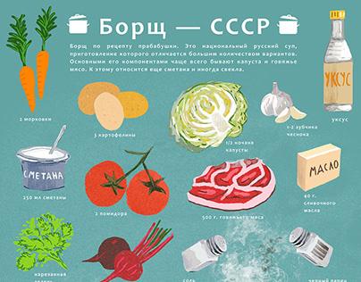 babushka's borzsh recipe