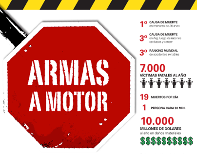 Infografía: Accidentes de tránsito