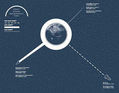 Infographics NASA