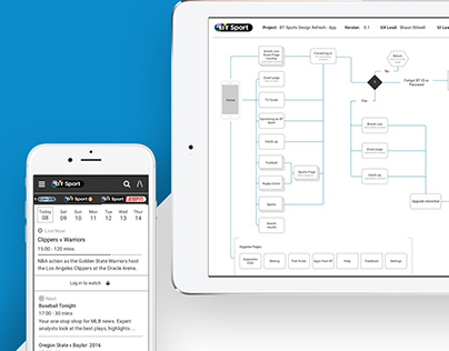 BT Sport App wireframes, sitemap & user journeys