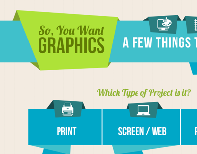 Graphical Requirements Flowchart