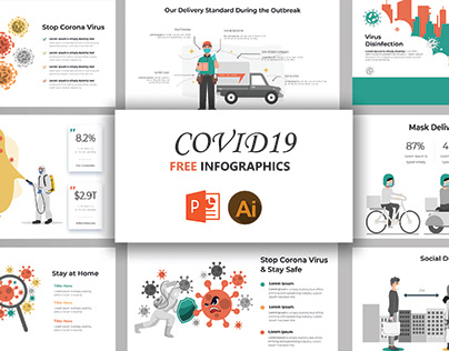 FREE COVID Infographics. PowerPoint & Illustrator.