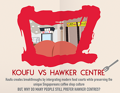 Koufu vs Hawker Centre