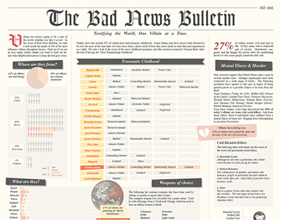 The Bad News Bulletin Data Visualization