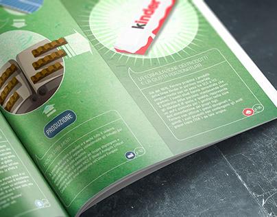 Ferrero annual report