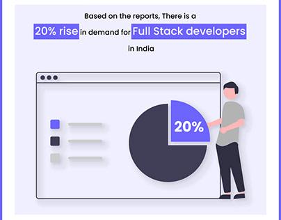Best Full Stack Development Training In Madurai