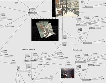 VVVV Параллакс + Kinnect. Интерактивные видео обои