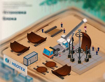 Gas-Tank Production Presentation