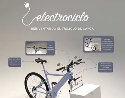 Electrociclo