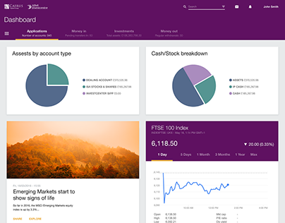 Investment dashboard application