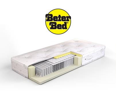 Beter Bed - Matras visualisaties