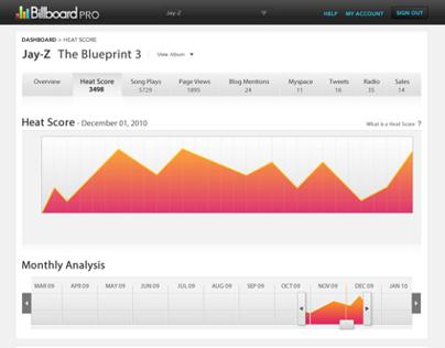 Billboard Magazine - A&E Application