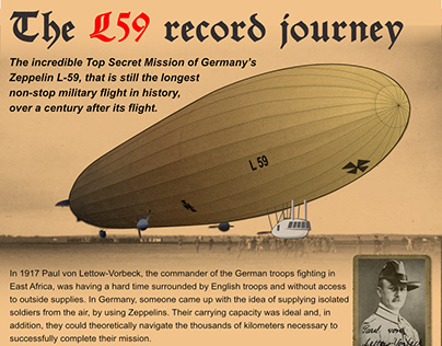 The L-59 record journey