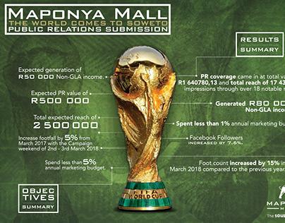 Maponya Mall World Cup Trophy Tour PR Case Study