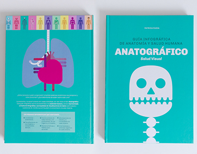ANATOGRÁFICO | Human Body Infographics. BUY IT!