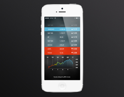 Stock app UI