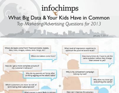 Infographic - Big Data and Kids