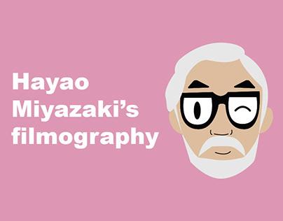 Hayao Miyazaki Filmography