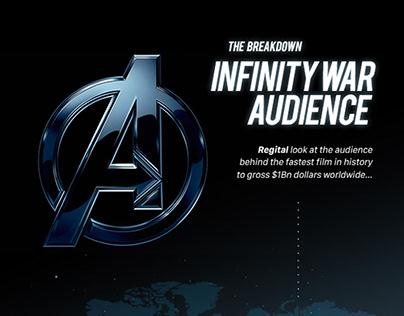 Marvel Infinity War Infographic