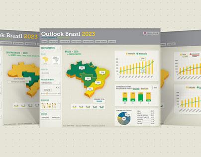 FIESP - Outlook Brasil 2023 - First Version
