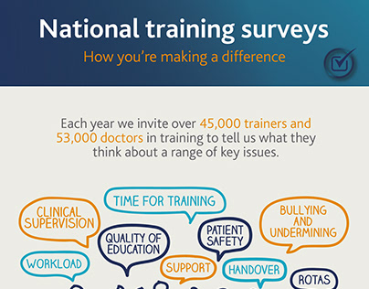 NTS infographic - General Medical Council