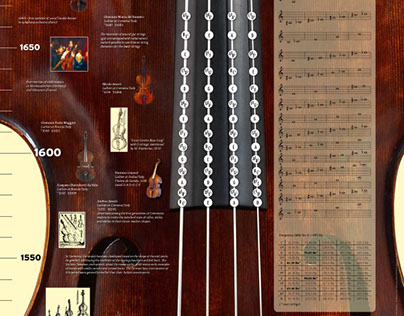 double bass fingerboard chart