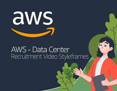 AWS DATA CENTER RECRUITMENT STYLEFRAMES